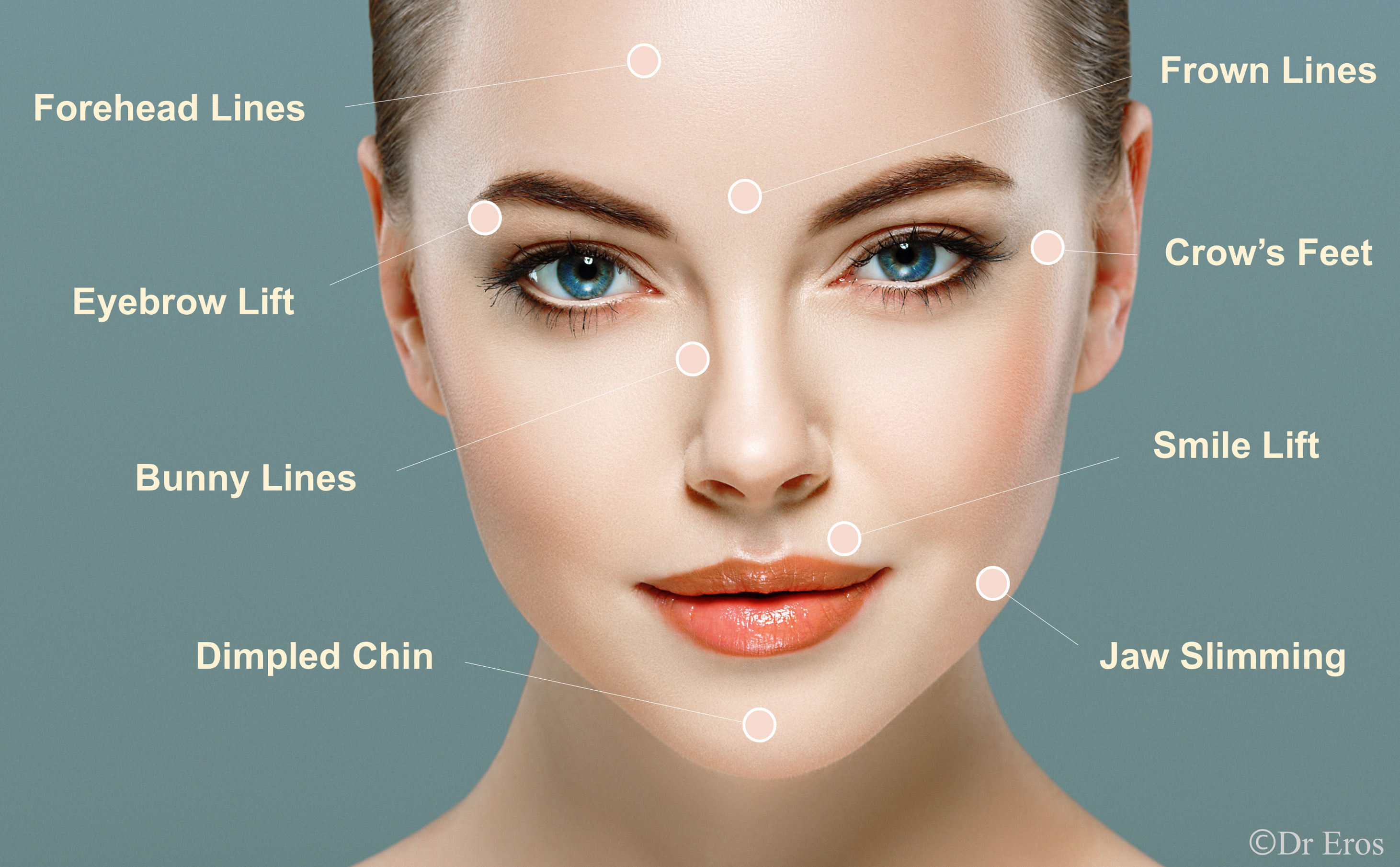 Dr Eros Botox Anti-wrinkle injections